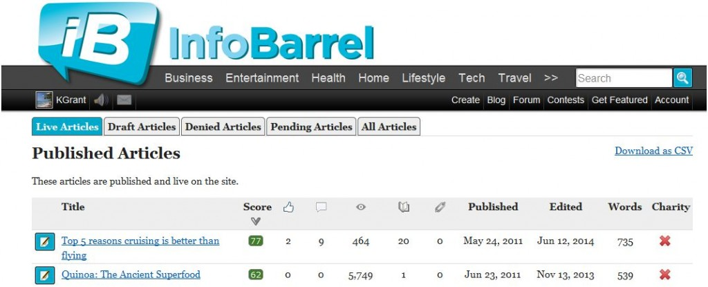 Why I started with InfoBarrel